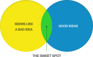 Peter Thirl Sweet Spot